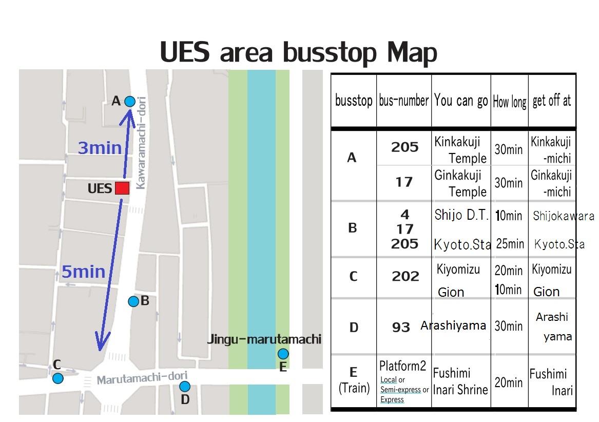 UES Bus stop